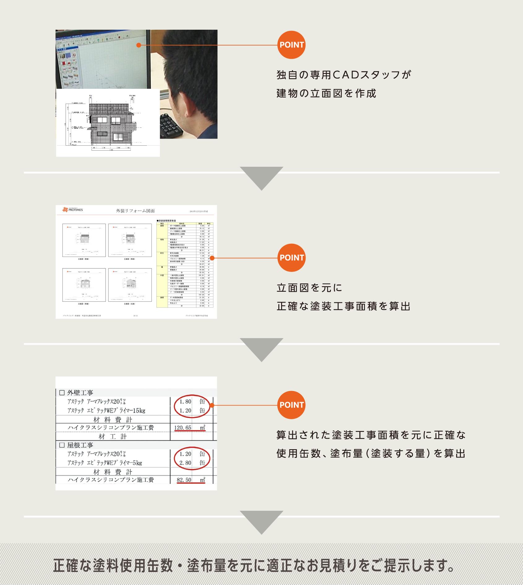 外装リフォーム図面から正確な塗装面積・お見積りを算出する流れ