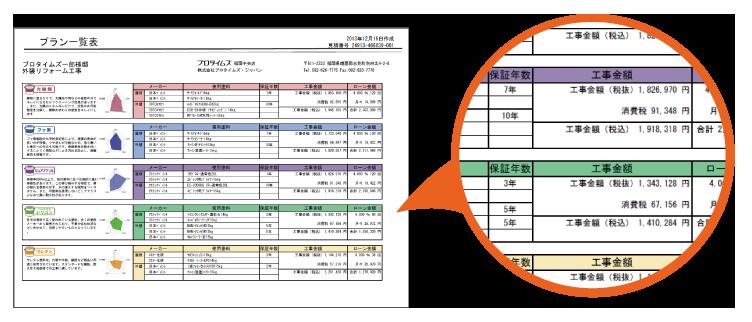 プランごとの特徴や保証年数、工事金額がわかるプラン一覧表